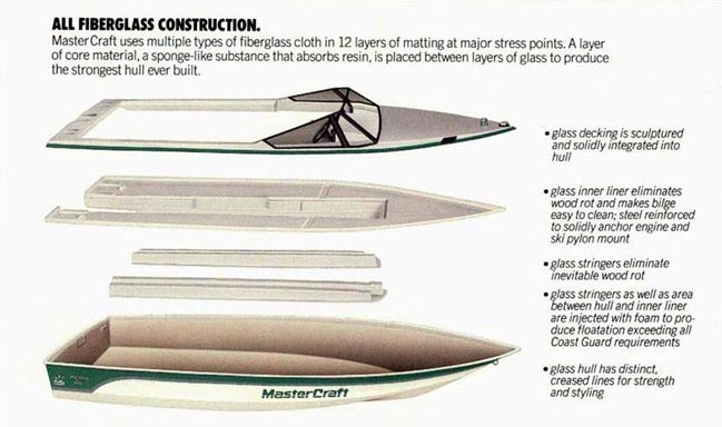 1983-Fiberglass-custruction-really-an-88-boat